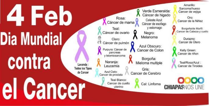 4 de febreiro dia mundial contra o câncer