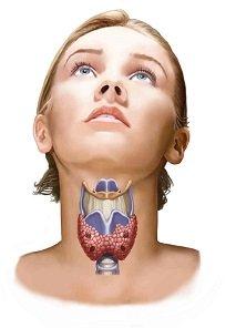 Câncer de tireóide